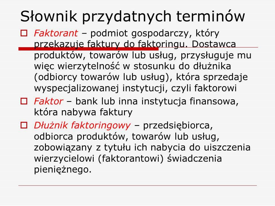 Pojęcie faktoringu  Faktoring – zakup przez bank (czyli faktora) należności, które powstały z tytułu dostaw i usług.