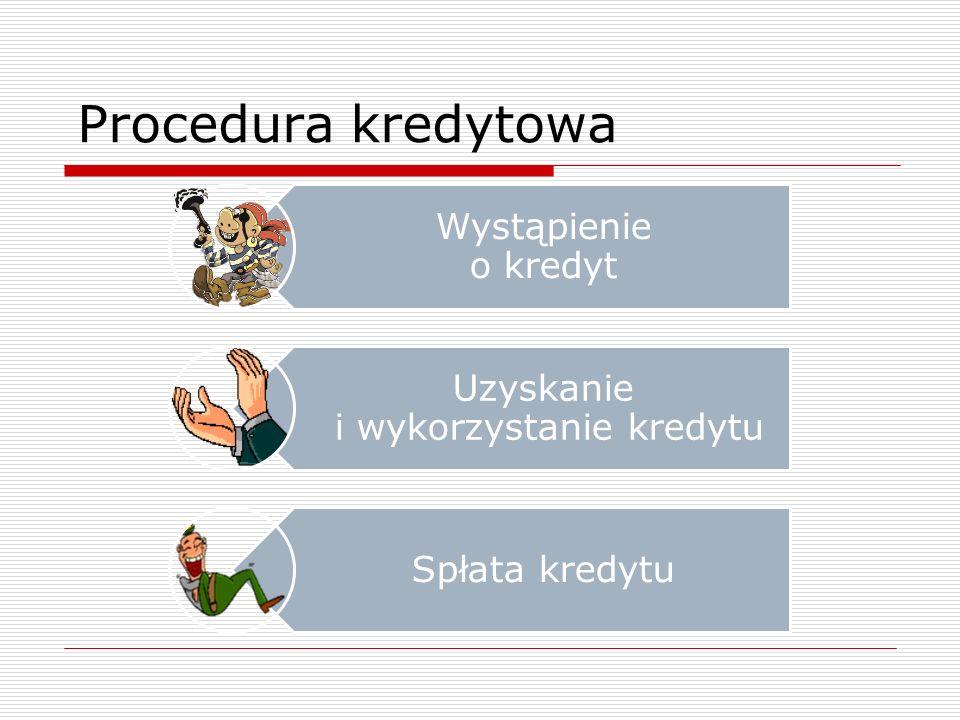 Procedura kredytowa Wystąpienie o kredyt Uzyskanie i wykorzystanie kredytu Spłata kredytu
