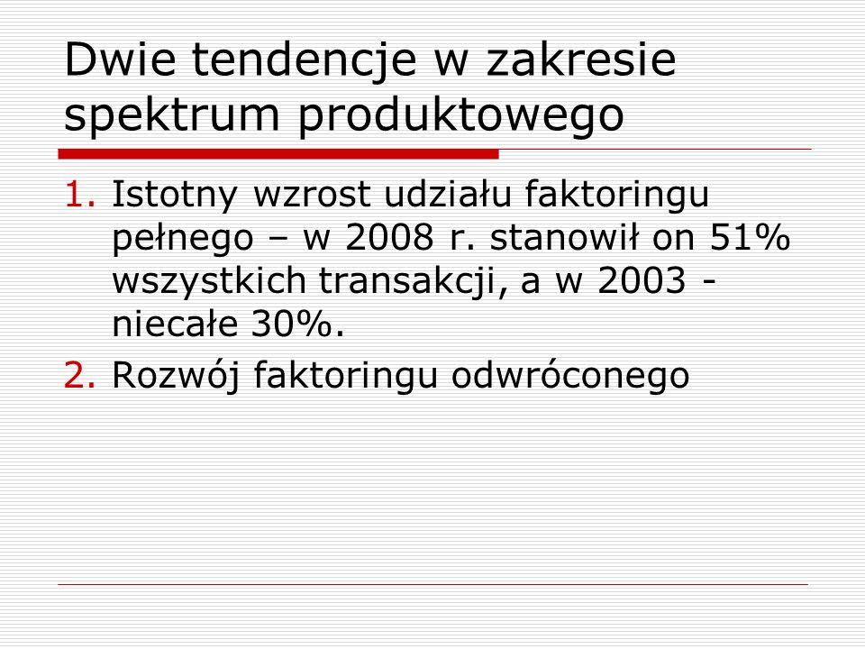 Podmioty rynku faktoringu w Polsce  Kilkanaście banków, np.