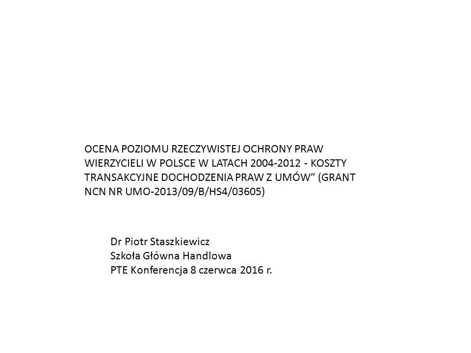 12 Ryzyko regulacyjne a modele upadłości w Polsce w kontekście ochrony praw wierzycieli.