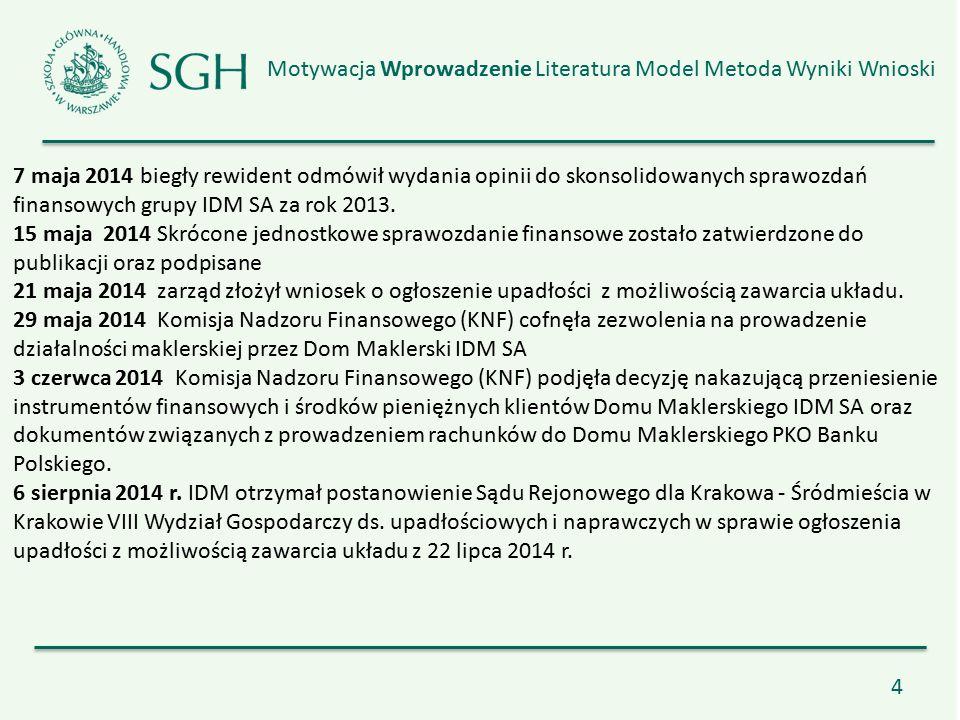 5 Motywacja Wprowadzenie Literatura Model Metoda Wyniki Wnioski Środki pieniężnie i inne aktywa klientów na I kwartał 2014 r.