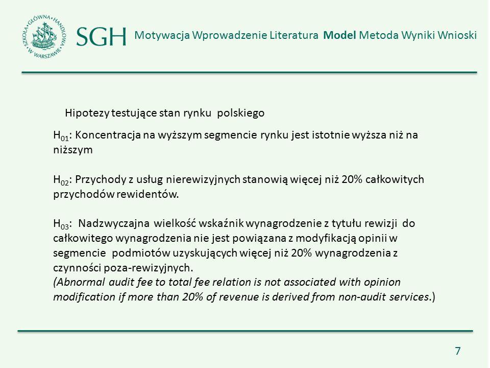 8 Motywacja Wprowadzenie Literatura Model Metoda Wyniki Wnioski H 03 : Równanie pomocnicze identyfikacja nietypowych obserwacji