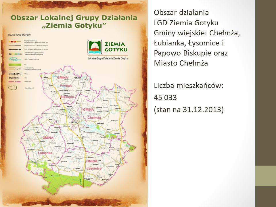 Obszar działania LGD Ziemia Gotyku Gminy wiejskie: Chełmża, Łubianka, Łysomice i Papowo Biskupie oraz Miasto Chełmża Liczba mieszkańców: 45 033 (stan na 31.12.2013)