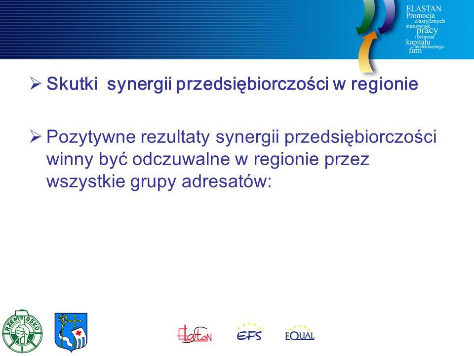  Skutki synergii przedsiębiorczości w regionie  Pozytywne rezultaty synergii przedsiębiorczości winny być odczuwalne w regionie przez wszystkie grupy adresatów: