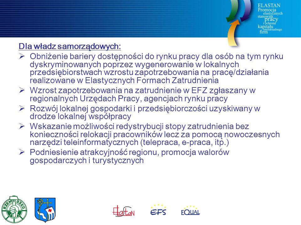 Dla władz samorządowych:  Obniżenie bariery dostępności do rynku pracy dla osób na tym rynku dyskryminowanych poprzez wygenerowanie w lokalnych przedsiębiorstwach wzrostu zapotrzebowania na pracę/działania realizowane w Elastycznych Formach Zatrudnienia  Wzrost zapotrzebowania na zatrudnienie w EFZ zgłaszany w regionalnych Urzędach Pracy, agencjach rynku pracy  Rozwój lokalnej gospodarki i przedsiębiorczości uzyskiwany w drodze lokalnej współpracy  Wskazanie możliwości redystrybucji stopy zatrudnienia bez konieczności relokacji pracowników lecz za pomocą nowoczesnych narzędzi teleinformatycznych (telepraca, e-praca, itp.)  Podniesienie atrakcyjność regionu, promocja walorów gospodarczych i turystycznych