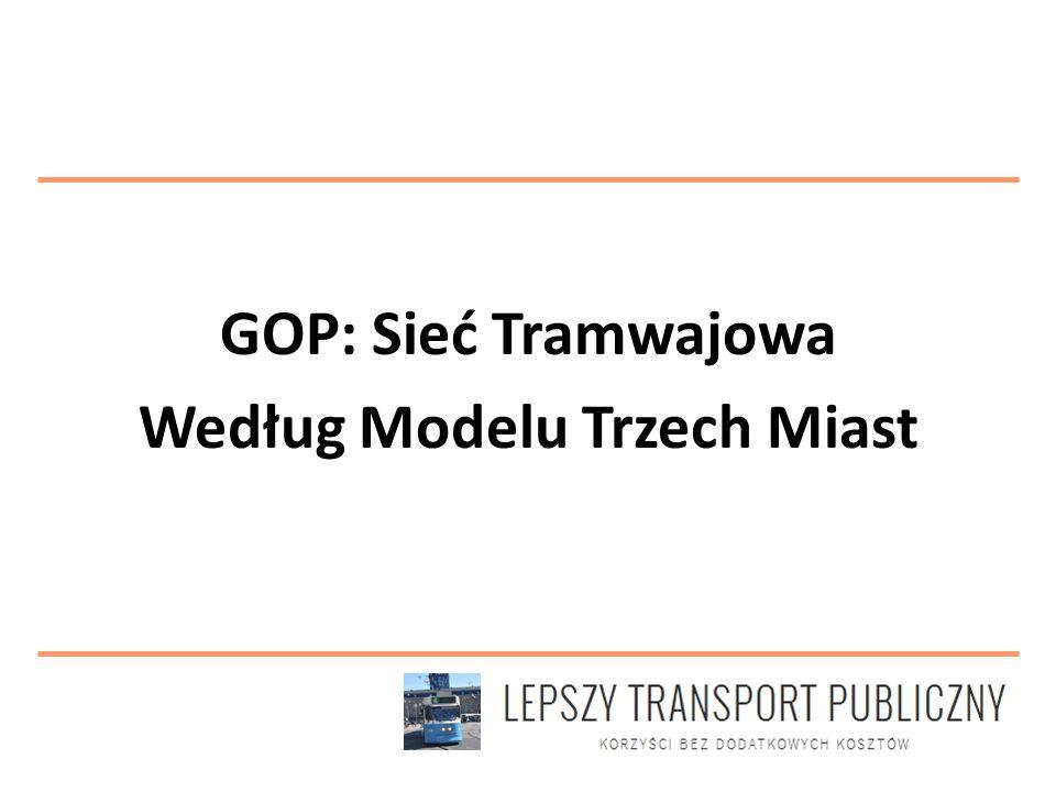 GOP: Sieć Tramwajowa Według Modelu Trzech Miast