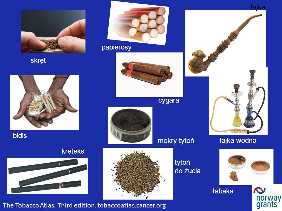 mokry tytoń tytoń do żucia kreteks bidis skręt cygara papierosy fajka fajka wodna tabaka The Tobacco Atlas. Third edition. tobaccoatlas.cancer.org.