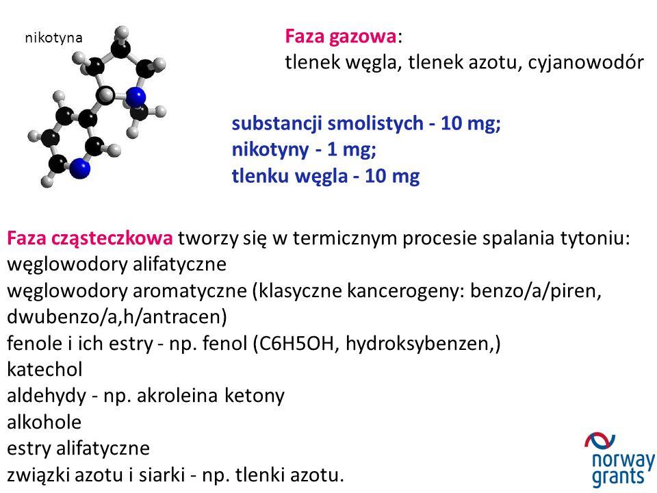 Faza cząsteczkowa tworzy się w termicznym procesie spalania tytoniu: węglowodory alifatyczne węglowodory aromatyczne (klasyczne kancerogeny: benzo/a/piren, dwubenzo/a,h/antracen) fenole i ich estry - np.