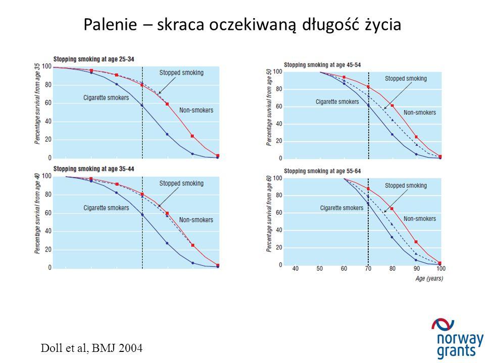 Palenie – skraca oczekiwaną długość życia Doll et al, BMJ 2004