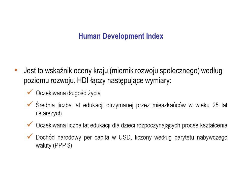 Human Development Index Jest to wskaźnik oceny kraju (miernik rozwoju społecznego) według poziomu rozwoju.