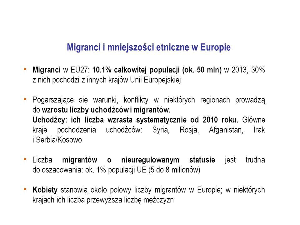 Migranci i mniejszości etniczne w Europie Migranci w EU27: 10.1% całkowitej populacji (ok.
