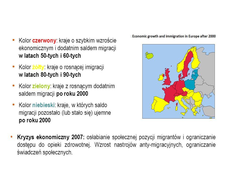Kolor czerwony : kraje o szybkim wzroście ekonomicznym i dodatnim saldem migracji w latach 50-tych i 60-tych Kolor żółty : kraje o rosnącej imigracji w latach 80-tych i 90-tych Kolor zielony : kraje z rosnącym dodatnim saldem migracji po roku 2000 Kolor niebieski : kraje, w których saldo migracji pozostało (lub stało się) ujemne po roku 2000 Kryzys ekonomiczny 2007: osłabianie społecznej pozycji migrantów i ograniczanie dostępu do opieki zdrowotnej.