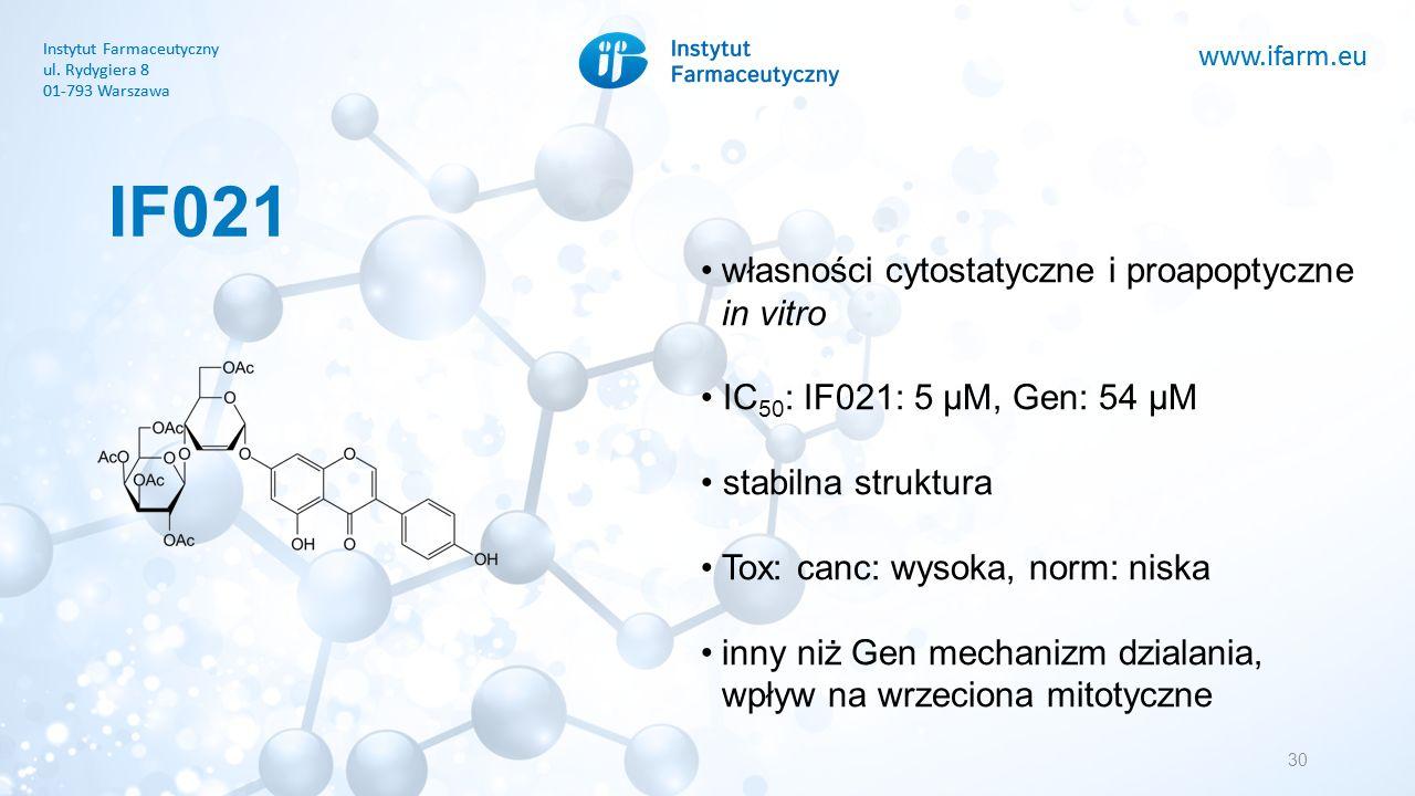 www.ifarm.eu Instytut Farmaceutyczny ul. Rydygiera 8 01-793 Warszawa www.ifarm.eu Instytut Farmaceutyczny ul. Rydygiera 8 01-793 Warszawa IF021 30 wła