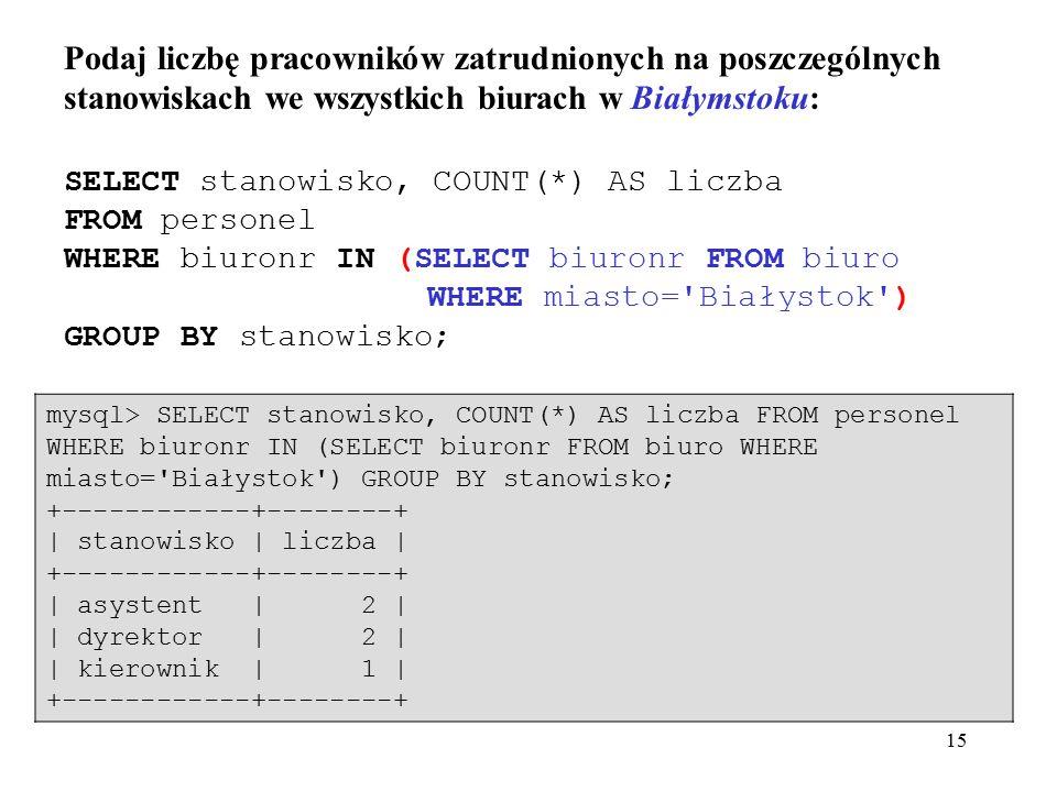 15 Podaj liczbę pracowników zatrudnionych na poszczególnych stanowiskach we wszystkich biurach w Białymstoku: mysql> SELECT stanowisko, COUNT(*) AS liczba FROM personel WHERE biuronr IN (SELECT biuronr FROM biuro WHERE miasto= Białystok ) GROUP BY stanowisko; +------------+--------+ | stanowisko | liczba | +------------+--------+ | asystent | 2 | | dyrektor | 2 | | kierownik | 1 | +------------+--------+ SELECT stanowisko, COUNT(*) AS liczba FROM personel WHERE biuronr IN (SELECT biuronr FROM biuro WHERE miasto= Białystok ) GROUP BY stanowisko;