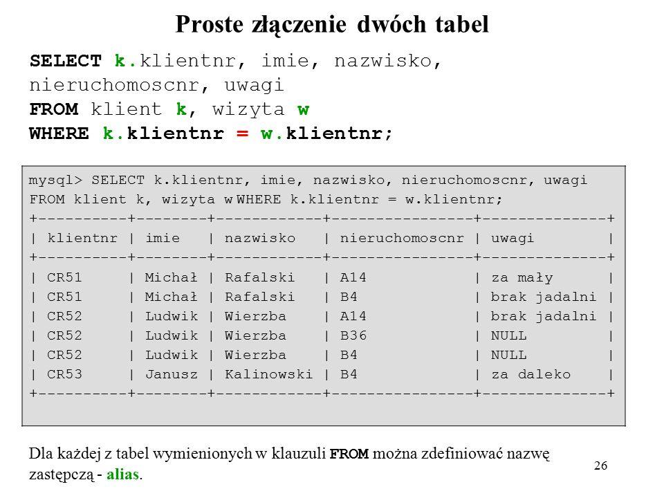 26 Proste złączenie dwóch tabel SELECT k.klientnr, imie, nazwisko, nieruchomoscnr, uwagi FROM klient k, wizyta w WHERE k.klientnr = w.klientnr; mysql> SELECT k.klientnr, imie, nazwisko, nieruchomoscnr, uwagi FROM klient k, wizyta w WHERE k.klientnr = w.klientnr; +----------+--------+------------+----------------+--------------+ | klientnr | imie | nazwisko | nieruchomoscnr | uwagi | +----------+--------+------------+----------------+--------------+ | CR51 | Michał | Rafalski | A14 | za mały | | CR51 | Michał | Rafalski | B4 | brak jadalni | | CR52 | Ludwik | Wierzba | A14 | brak jadalni | | CR52 | Ludwik | Wierzba | B36 | NULL | | CR52 | Ludwik | Wierzba | B4 | NULL | | CR53 | Janusz | Kalinowski | B4 | za daleko | +----------+--------+------------+----------------+--------------+ Dla każdej z tabel wymienionych w klauzuli FROM można zdefiniować nazwę zastępczą - alias.