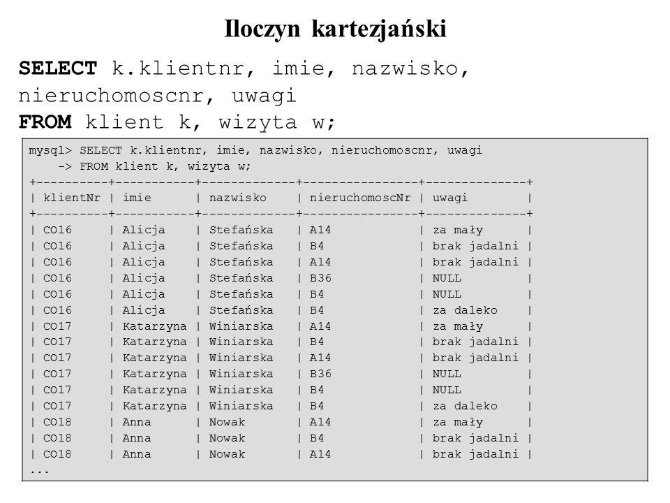 28 SELECT k.klientnr, imie, nazwisko, nieruchomoscnr, uwagi FROM klient k, wizyta w; mysql> SELECT k.klientnr, imie, nazwisko, nieruchomoscnr, uwagi -> FROM klient k, wizyta w; +----------+-----------+-------------+----------------+--------------+ | klientNr | imie | nazwisko | nieruchomoscNr | uwagi | +----------+-----------+-------------+----------------+--------------+ | CO16 | Alicja | Stefańska | A14 | za mały | | CO16 | Alicja | Stefańska | B4 | brak jadalni | | CO16 | Alicja | Stefańska | A14 | brak jadalni | | CO16 | Alicja | Stefańska | B36 | NULL | | CO16 | Alicja | Stefańska | B4 | NULL | | CO16 | Alicja | Stefańska | B4 | za daleko | | CO17 | Katarzyna | Winiarska | A14 | za mały | | CO17 | Katarzyna | Winiarska | B4 | brak jadalni | | CO17 | Katarzyna | Winiarska | A14 | brak jadalni | | CO17 | Katarzyna | Winiarska | B36 | NULL | | CO17 | Katarzyna | Winiarska | B4 | NULL | | CO17 | Katarzyna | Winiarska | B4 | za daleko | | CO18 | Anna | Nowak | A14 | za mały | | CO18 | Anna | Nowak | B4 | brak jadalni | | CO18 | Anna | Nowak | A14 | brak jadalni |...