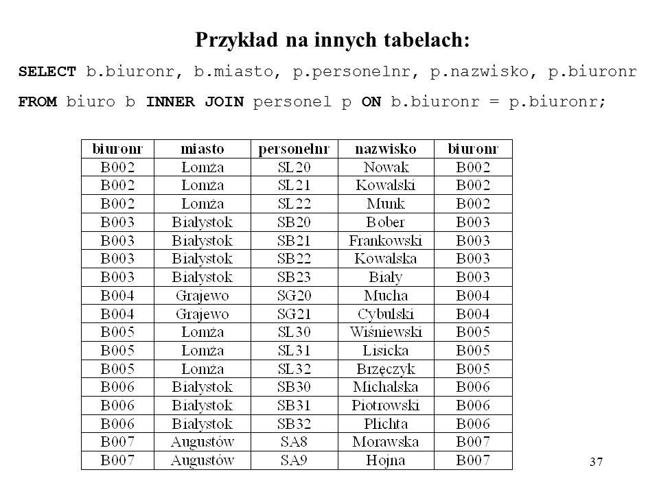 37 Przykład na innych tabelach: SELECT b.biuronr, b.miasto, p.personelnr, p.nazwisko, p.biuronr FROM biuro b INNER JOIN personel p ON b.biuronr = p.biuronr;