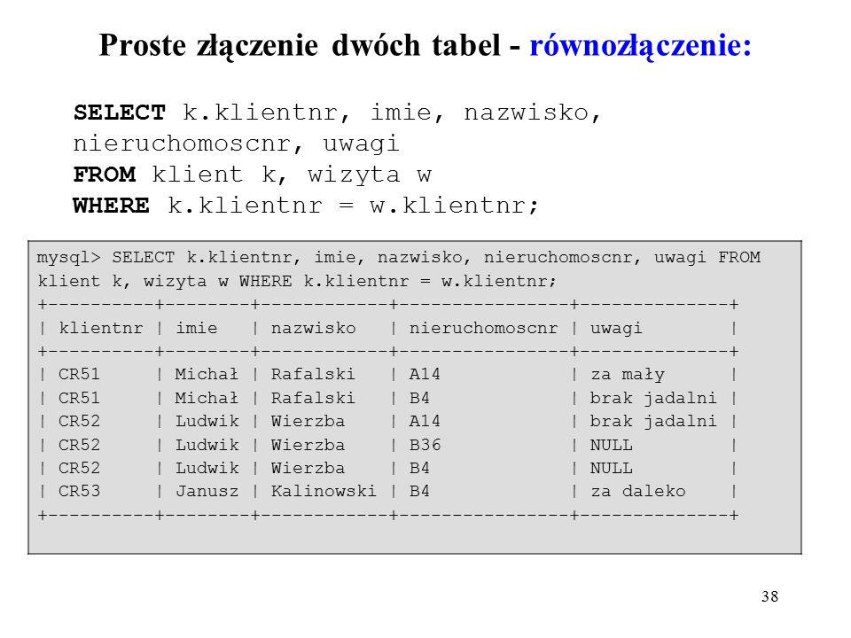 38 Proste złączenie dwóch tabel - równozłączenie: SELECT k.klientnr, imie, nazwisko, nieruchomoscnr, uwagi FROM klient k, wizyta w WHERE k.klientnr = w.klientnr; mysql> SELECT k.klientnr, imie, nazwisko, nieruchomoscnr, uwagi FROM klient k, wizyta w WHERE k.klientnr = w.klientnr; +----------+--------+------------+----------------+--------------+ | klientnr | imie | nazwisko | nieruchomoscnr | uwagi | +----------+--------+------------+----------------+--------------+ | CR51 | Michał | Rafalski | A14 | za mały | | CR51 | Michał | Rafalski | B4 | brak jadalni | | CR52 | Ludwik | Wierzba | A14 | brak jadalni | | CR52 | Ludwik | Wierzba | B36 | NULL | | CR52 | Ludwik | Wierzba | B4 | NULL | | CR53 | Janusz | Kalinowski | B4 | za daleko | +----------+--------+------------+----------------+--------------+