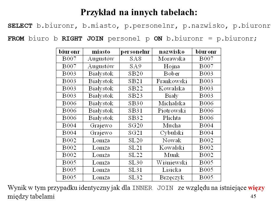 45 Przykład na innych tabelach: SELECT b.biuronr, b.miasto, p.personelnr, p.nazwisko, p.biuronr FROM biuro b RIGHT JOIN personel p ON b.biuronr = p.biuronr; Wynik w tym przypadku identyczny jak dla INNER JOIN ze względu na istniejące więzy między tabelami