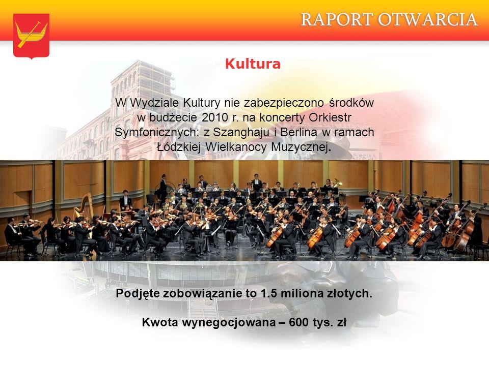 Kultura W Wydziale Kultury nie zabezpieczono środków w budżecie 2010 r.