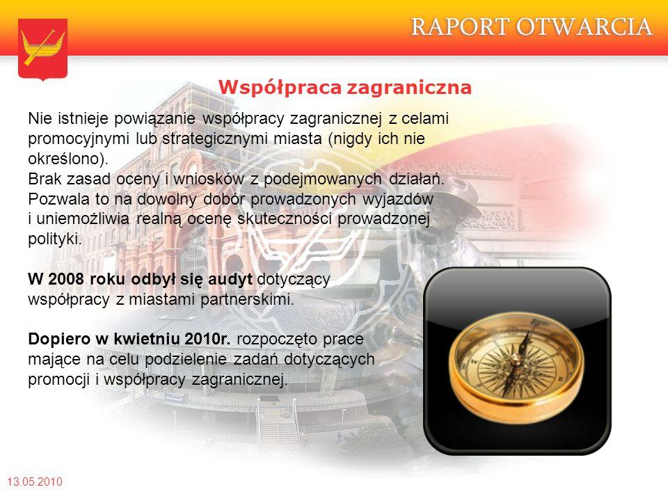 13.05.2010 Nie istnieje powiązanie współpracy zagranicznej z celami promocyjnymi lub strategicznymi miasta (nigdy ich nie określono).