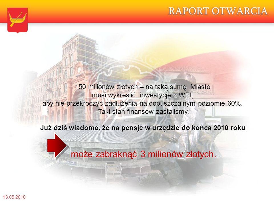 13.05.2010 150 milionów złotych – na taką sumę Miasto musi wykreślić inwestycje z WPI, aby nie przekroczyć zadłużenia na dopuszczalnym poziomie 60%.