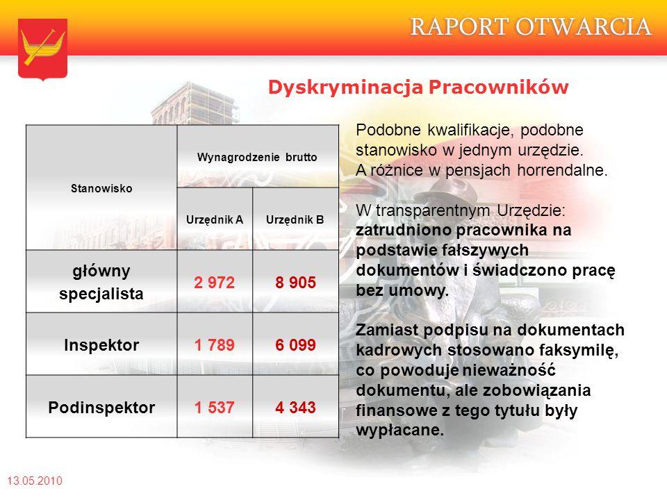 13.05.2010 Dyskryminacja Pracowników Podobne kwalifikacje, podobne stanowisko w jednym urzędzie.