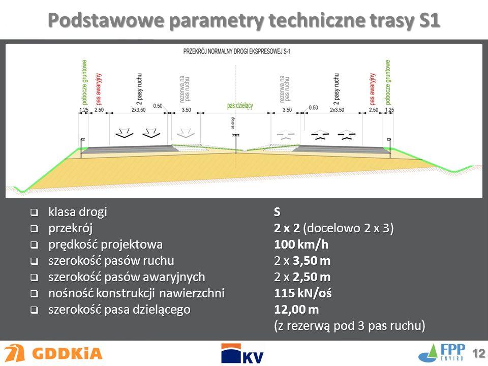 Podstawowe parametry techniczne trasy S1  klasa drogiS  przekrój 2 x 2 (docelowo 2 x 3)  prędkość projektowa100 km/h  szerokość pasów ruchu2 x 3,50 m  szerokość pasów awaryjnych 2 x 2,50 m  nośność konstrukcji nawierzchni 115 kN/oś  szerokość pasa dzielącego 12,00 m (z rezerwą pod 3 pas ruchu) 12