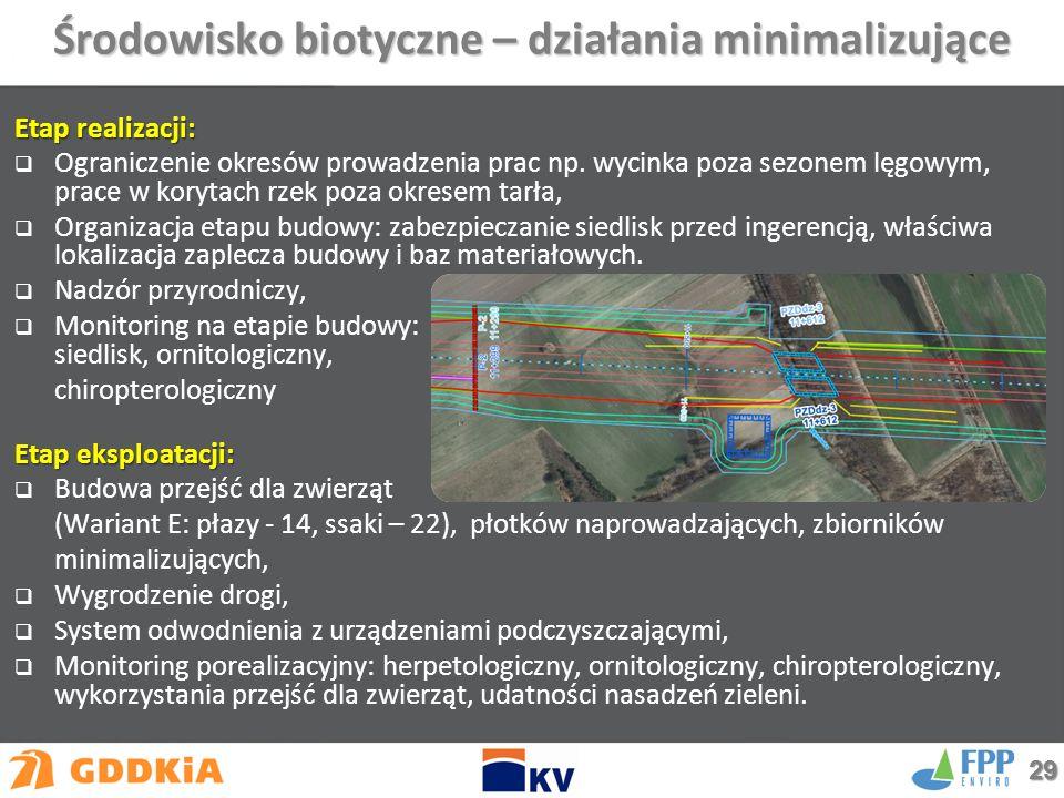 Środowisko biotyczne – działania minimalizujące Etap realizacji:  Ograniczenie okresów prowadzenia prac np.