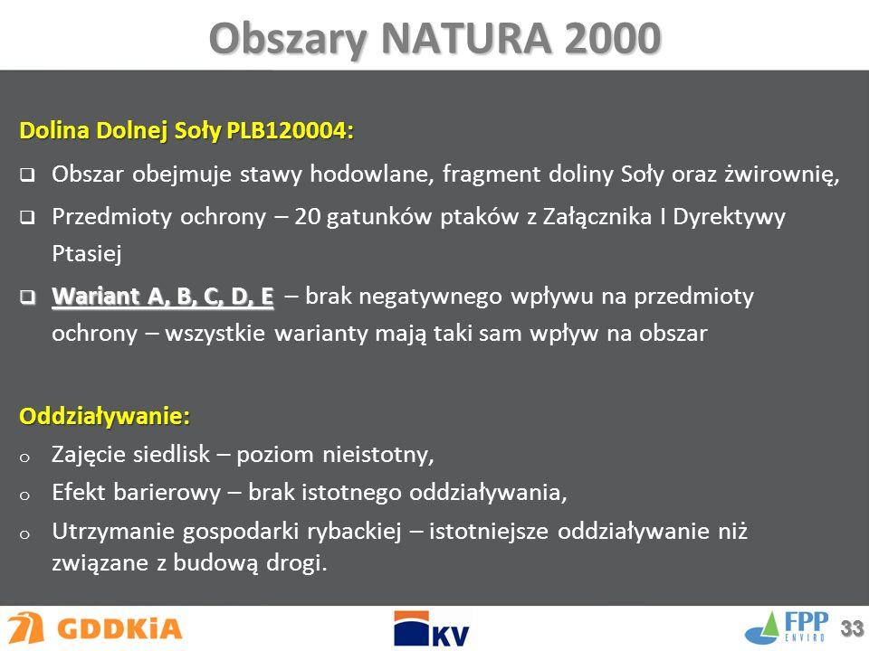Obszary NATURA 2000 Dolina Dolnej Soły PLB120004:  Obszar obejmuje stawy hodowlane, fragment doliny Soły oraz żwirownię,  Przedmioty ochrony – 20 gatunków ptaków z Załącznika I Dyrektywy Ptasiej  Wariant A, B, C, D, E  Wariant A, B, C, D, E – brak negatywnego wpływu na przedmioty ochrony – wszystkie warianty mają taki sam wpływ na obszarOddziaływanie: o Zajęcie siedlisk – poziom nieistotny, o Efekt barierowy – brak istotnego oddziaływania, o Utrzymanie gospodarki rybackiej – istotniejsze oddziaływanie niż związane z budową drogi.