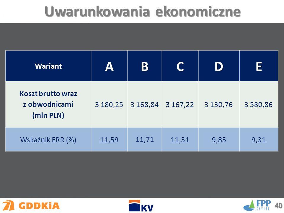 Uwarunkowania ekonomiczne WariantABCDE Koszt brutto wraz z obwodnicami (mln PLN) 3 180,253 168,843 167,223 130,763 580,86 Wskaźnik ERR (%)11,59 11,71 11,319,859,31 40