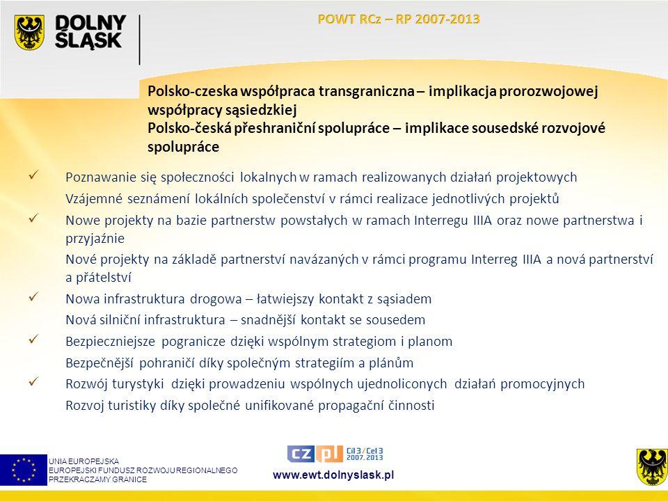 www.ewt.dolnyslask.pl Polsko-czeska współpraca transgraniczna – implikacja prorozwojowej współpracy sąsiedzkiej UNIA EUROPEJSKA EUROPEJSKI FUNDUSZ ROZ