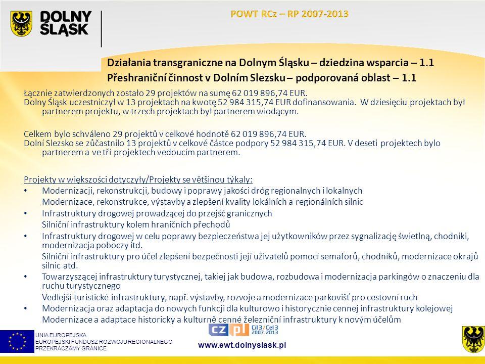 www.ewt.dolnyslask.pl Działania transgraniczne na Dolnym Śląsku – dziedzina wsparcia – 1.1 UNIA EUROPEJSKA EUROPEJSKI FUNDUSZ ROZWOJU REGIONALNEGO PRZ
