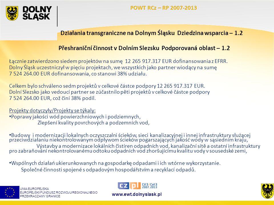 www.ewt.dolnyslask.pl Działania transgraniczne na Dolnym Śląsku Dziedzina wsparcia – 1.2 UNIA EUROPEJSKA EUROPEJSKI FUNDUSZ ROZWOJU REGIONALNEGO PRZEK