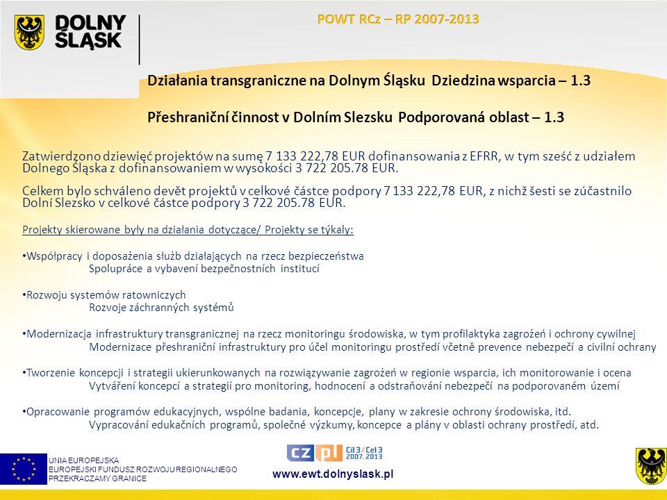 www.ewt.dolnyslask.pl Działania transgraniczne na Dolnym Śląsku Dziedzina wsparcia – 1.3 UNIA EUROPEJSKA EUROPEJSKI FUNDUSZ ROZWOJU REGIONALNEGO PRZEK