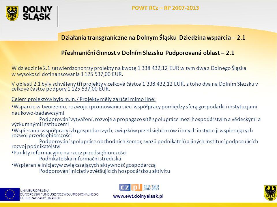 www.ewt.dolnyslask.pl Działania transgraniczne na Dolnym Śląsku Dziedzina wsparcia – 2.1 UNIA EUROPEJSKA EUROPEJSKI FUNDUSZ ROZWOJU REGIONALNEGO PRZEK