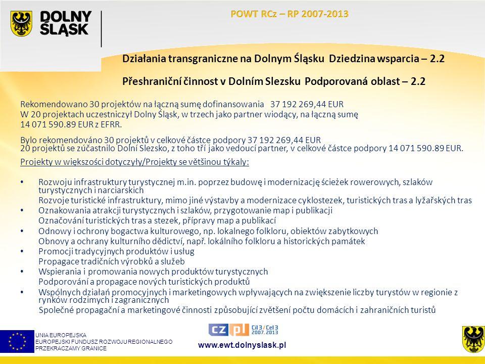 www.ewt.dolnyslask.pl Działania transgraniczne na Dolnym Śląsku Dziedzina wsparcia – 2.2 UNIA EUROPEJSKA EUROPEJSKI FUNDUSZ ROZWOJU REGIONALNEGO PRZEK