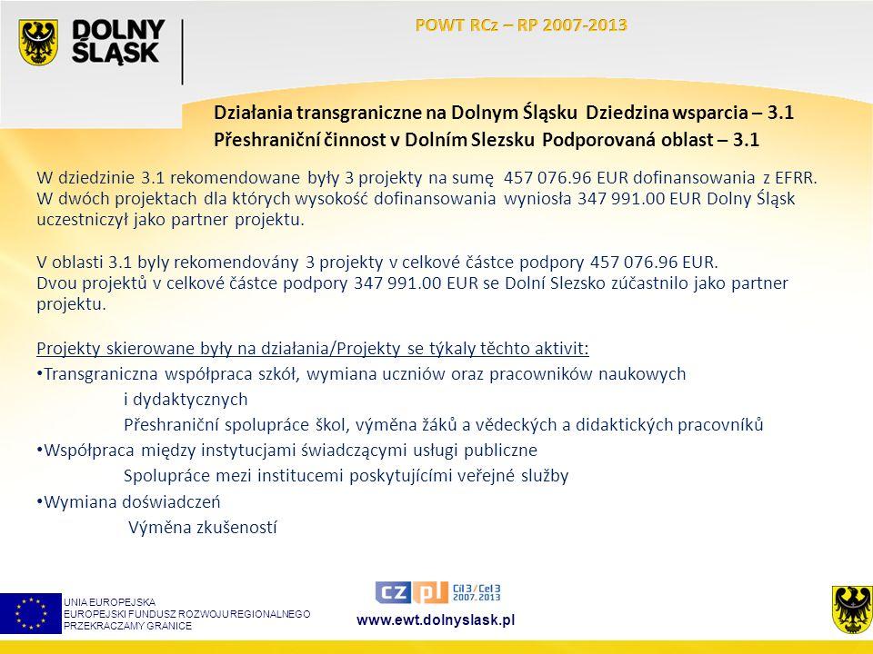 www.ewt.dolnyslask.pl Działania transgraniczne na Dolnym Śląsku Dziedzina wsparcia – 3.1 UNIA EUROPEJSKA EUROPEJSKI FUNDUSZ ROZWOJU REGIONALNEGO PRZEK