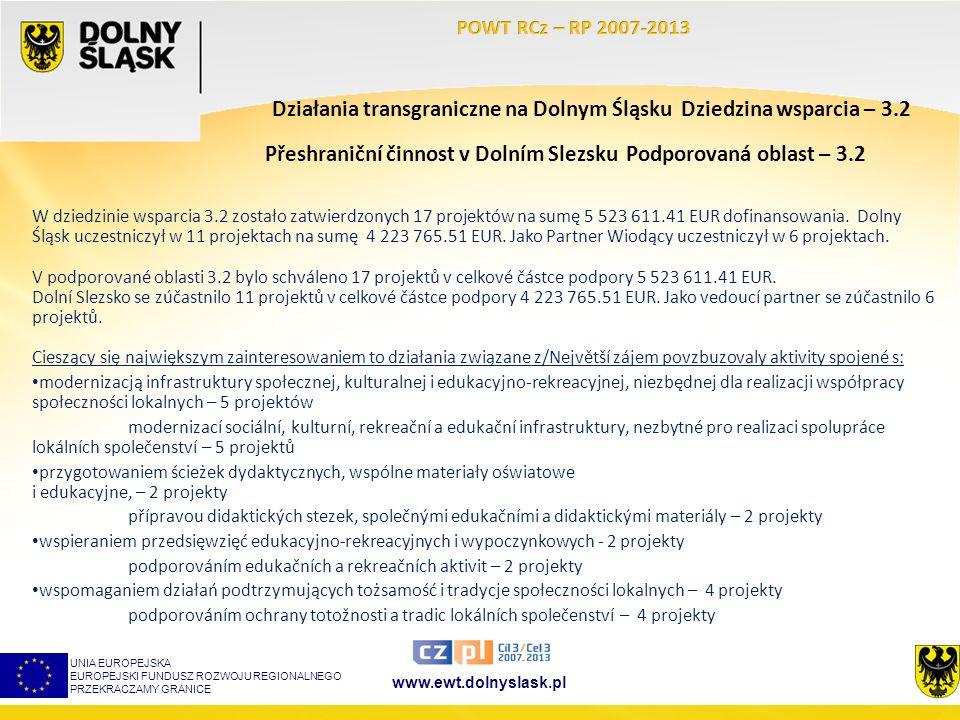 www.ewt.dolnyslask.pl Działania transgraniczne na Dolnym Śląsku Dziedzina wsparcia – 3.2 UNIA EUROPEJSKA EUROPEJSKI FUNDUSZ ROZWOJU REGIONALNEGO PRZEK