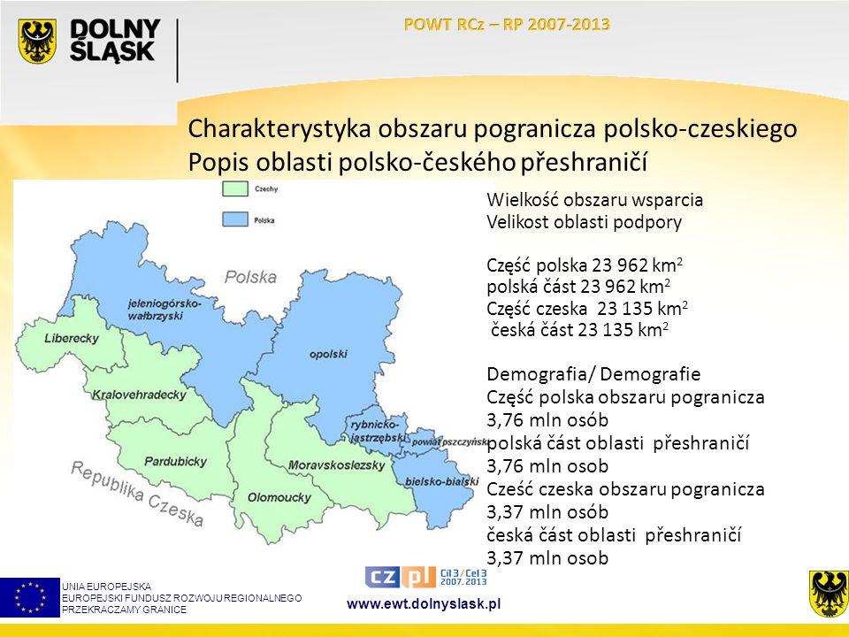 www.ewt.dolnyslask.pl UNIA EUROPEJSKA EUROPEJSKI FUNDUSZ ROZWOJU REGIONALNEGO PRZEKRACZAMY GRANICE Charakterystyka obszaru pogranicza polsko-czeskiego