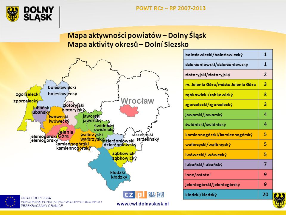 www.ewt.dolnyslask.pl Mapa aktywności powiatów – Dolny Śląsk UNIA EUROPEJSKA EUROPEJSKI FUNDUSZ ROZWOJU REGIONALNEGO PRZEKRACZAMY GRANICE Wrocław strz