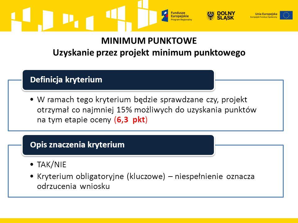 MINIMUM PUNKTOWE Uzyskanie przez projekt minimum punktowego W ramach tego kryterium będzie sprawdzane czy, projekt otrzymał co najmniej 15% możliwych do uzyskania punktów na tym etapie oceny (6,3 pkt) Definicja kryterium TAK/NIE Kryterium obligatoryjne (kluczowe) – niespełnienie oznacza odrzucenia wniosku Opis znaczenia kryterium