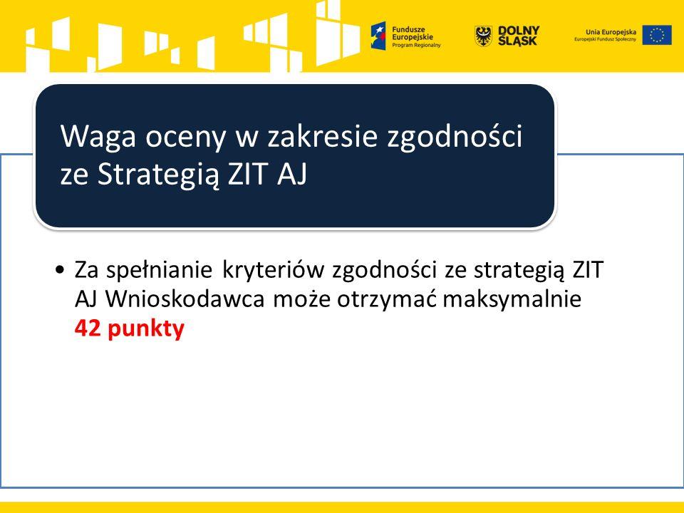 Za spełnianie kryteriów zgodności ze strategią ZIT AJ Wnioskodawca może otrzymać maksymalnie 42 punkty Waga oceny w zakresie zgodności ze Strategią ZIT AJ