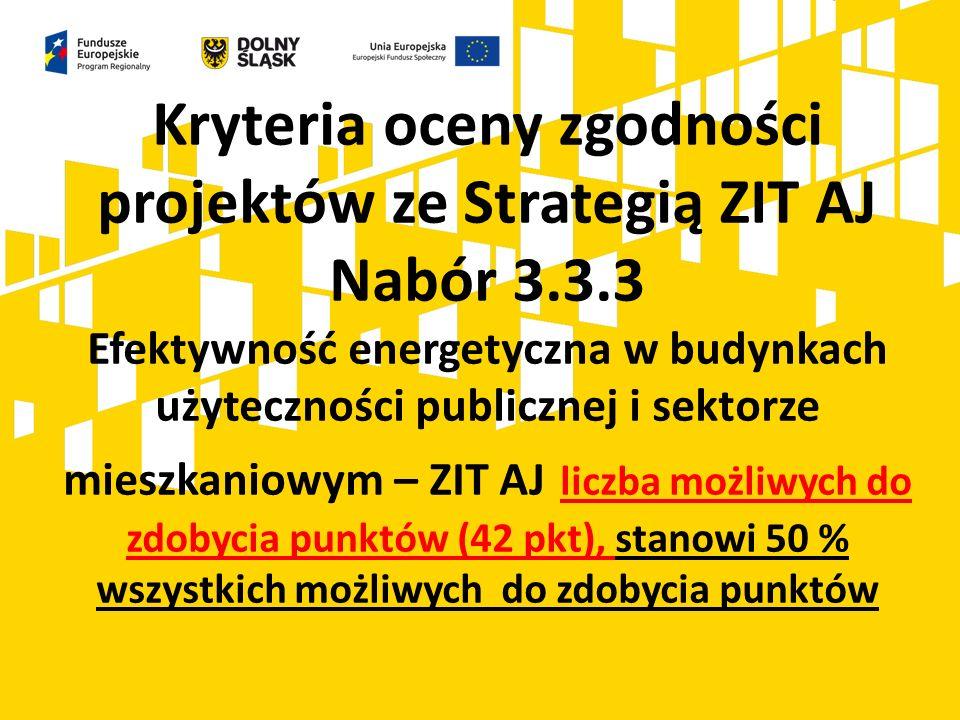 Kryteria oceny zgodności projektów ze Strategią ZIT AJ Nabór 3.3.3 Efektywność energetyczna w budynkach użyteczności publicznej i sektorze mieszkaniowym – ZIT AJ liczba możliwych do zdobycia punktów (42 pkt), stanowi 50 % wszystkich możliwych do zdobycia punktów