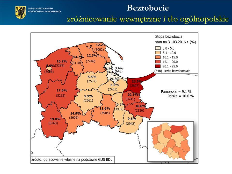 Bezrobocie zróżnicowanie wewnętrzne i tło ogólnopolskie