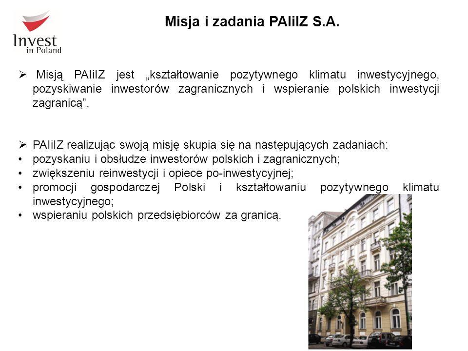 """Centra Obsługi Inwestora – Partnerzy PAIiIZ  """"Celem działania PAIiIZ jest promocja Polski i regionów Polski w świecie, ze szczególnym uwzględnieniem promocji polskiej gospodarki, towarów, firm i marek oraz napływu bezpośrednich inwestycji zagranicznych do Polski ."""
