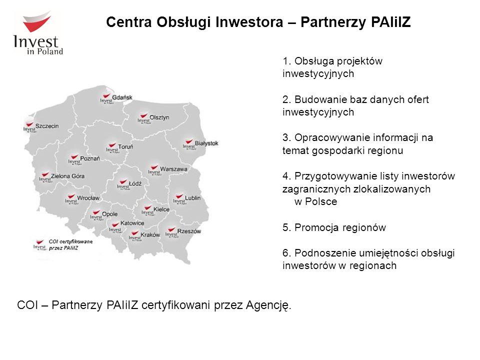 Centra Obsługi Inwestora – Partnerzy PAIiIZ EFEKTY WSPÓŁPRACY: dla regionów: zapewnienie wysokiego poziomu obsługi inwestora w całym cyklu inwestycyjnym; zapewnienie promocji możliwości inwestycyjnych regionu poprzez kontakty PAIiIZ oraz umieszczenie informacji o gospodarce regionów i ofertach lokalizacyjnych na portalu PAIiIZ.
