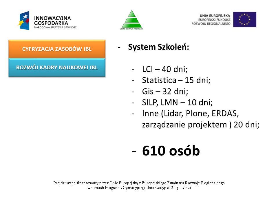 -System Szkoleń: -LCI – 40 dni; -Statistica – 15 dni; -Gis – 32 dni; -SILP, LMN – 10 dni; -Inne (Lidar, Plone, ERDAS, zarządzanie projektem ) 20 dni;
