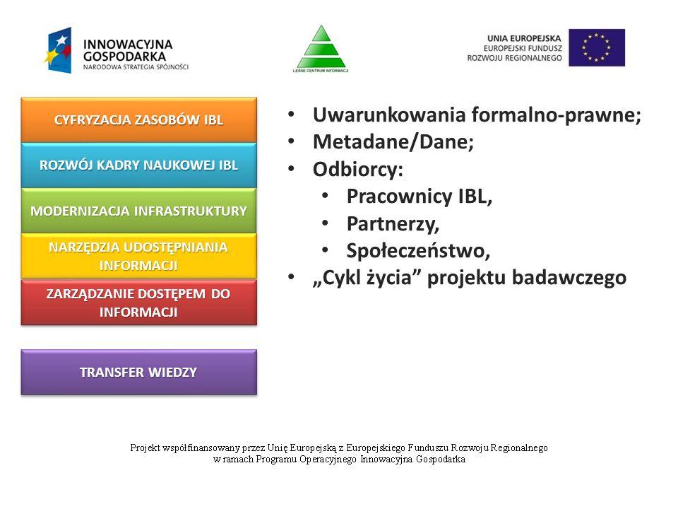 """Uwarunkowania formalno-prawne; Metadane/Dane; Odbiorcy: Pracownicy IBL, Partnerzy, Społeczeństwo, """"Cykl życia projektu badawczego CYFRYZACJA ZASOBÓW IBL ROZWÓJ KADRY NAUKOWEJ IBL MODERNIZACJA INFRASTRUKTURY NARZĘDZIA UDOSTĘPNIANIA INFORMACJI INFORMACJI ZARZĄDZANIE DOSTĘPEM DO INFORMACJI INFORMACJI TRANSFER WIEDZY"""