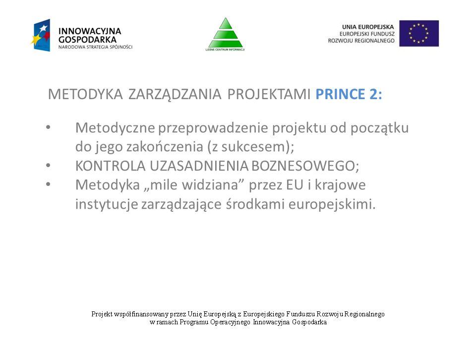 """METODYKA ZARZĄDZANIA PROJEKTAMI PRINCE 2: Metodyczne przeprowadzenie projektu od początku do jego zakończenia (z sukcesem); KONTROLA UZASADNIENIA BOZNESOWEGO; Metodyka """"mile widziana przez EU i krajowe instytucje zarządzające środkami europejskimi."""